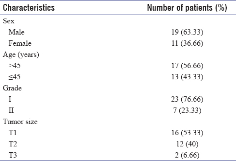 Table 1: Clinical and histopathologic characteristics of 30 specimens